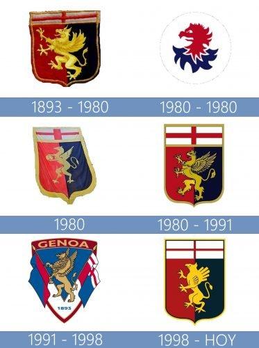 Genoa Logo historia