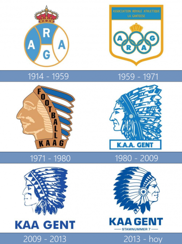 Gent logo historia