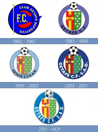Getafe logo history