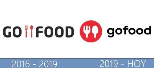 Gofood logo historia