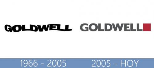 Goldwell logo historia