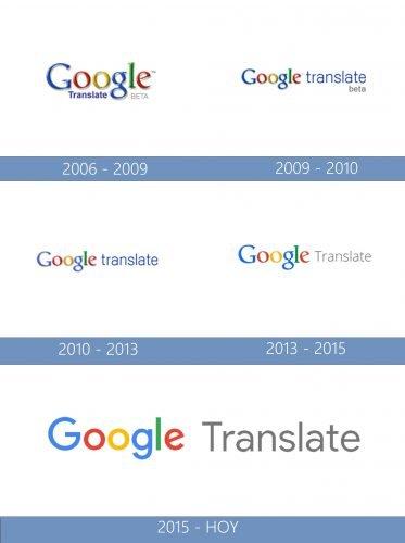 Google Translate Logo historia