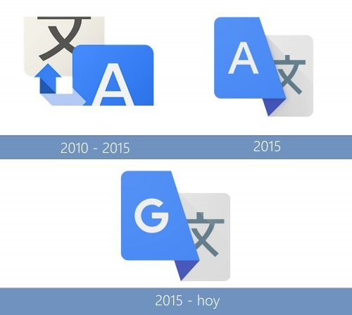 Google Translate Mobile Logo historia