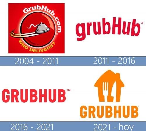 Grubhub logo historiа