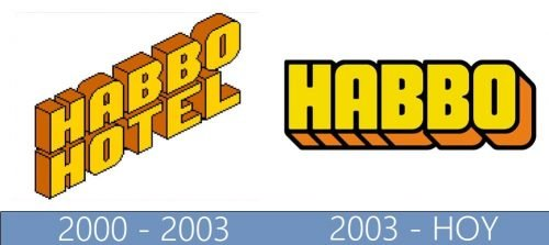 Habbo logo historia