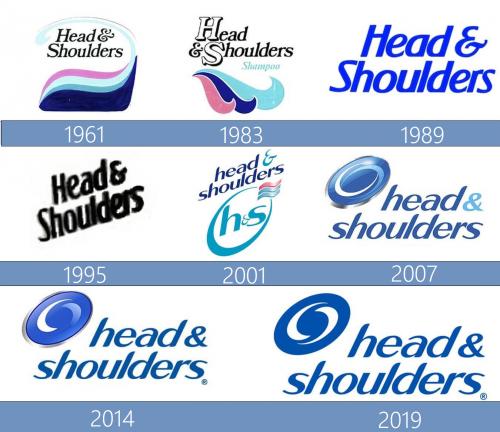 Head Shoulders Logo historia