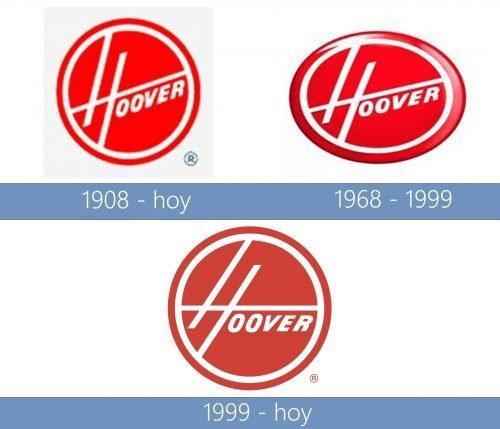 Hoover Logo historia