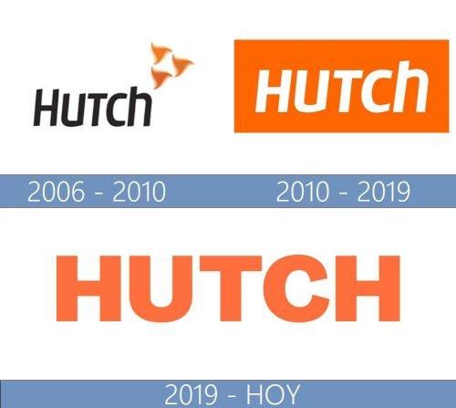 Hutch logo historia