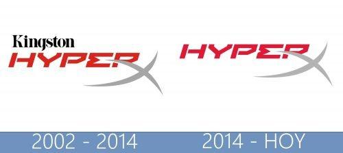 HyperX logo historia
