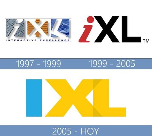 IXL logo historia