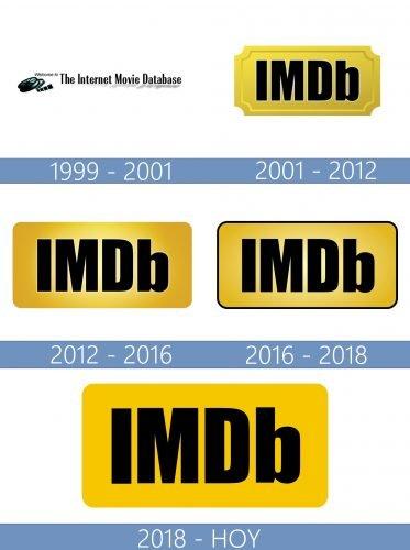 Imdb logo historia