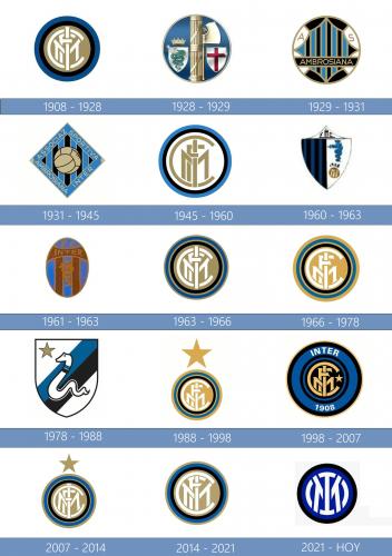 Internazionale Logo historia