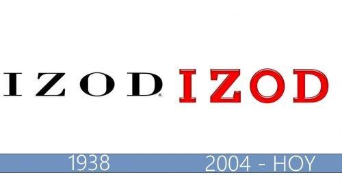 Izod logo historia