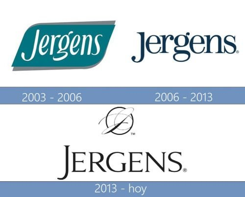 Jergens logo historia