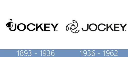 Jockey Logo historia