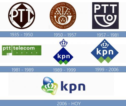 KPN logo historia