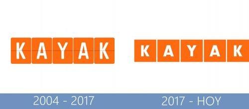 Kayak Logo historia
