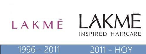 Lakme Logo historia