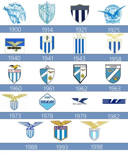 Lazio Logo historia