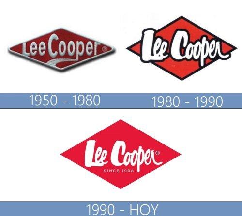 Lee Cooper logo historia