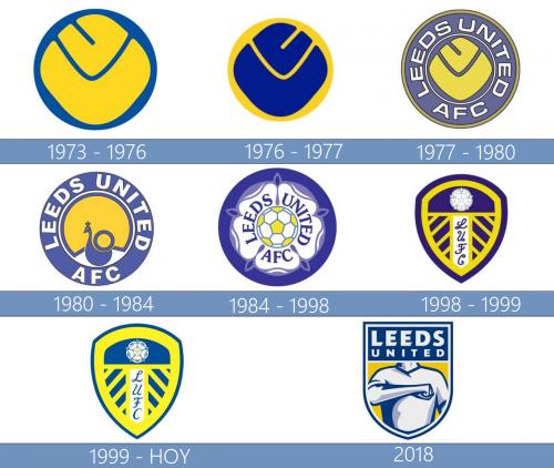 Leeds United logo historia