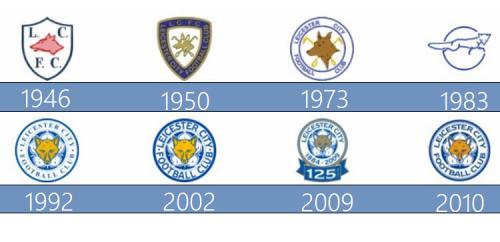 Leicester City Logo histoiay