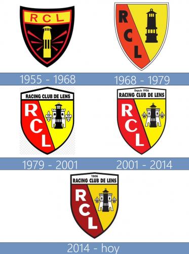 Lens logo historia