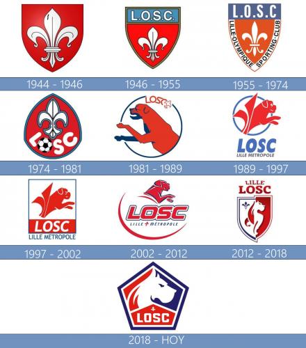 Lille Olympique logo historia