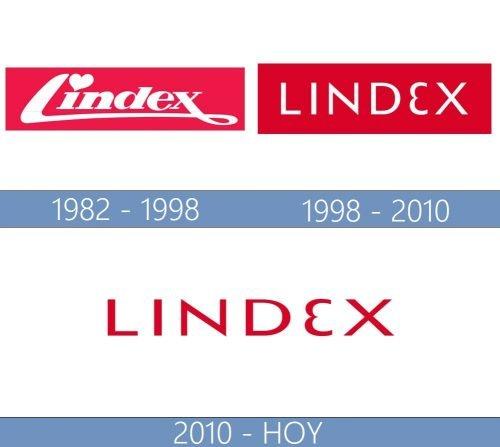 Lindex Logo historia