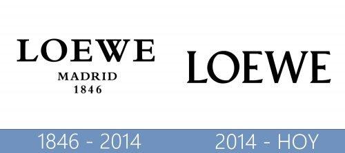 Loewe logo historia