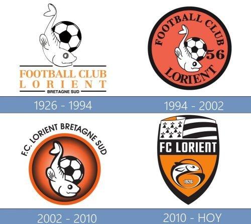 Lorient logo historia