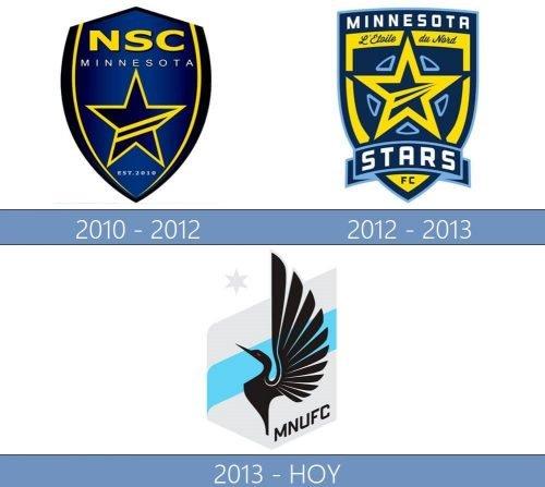 Minnesota United logo historia