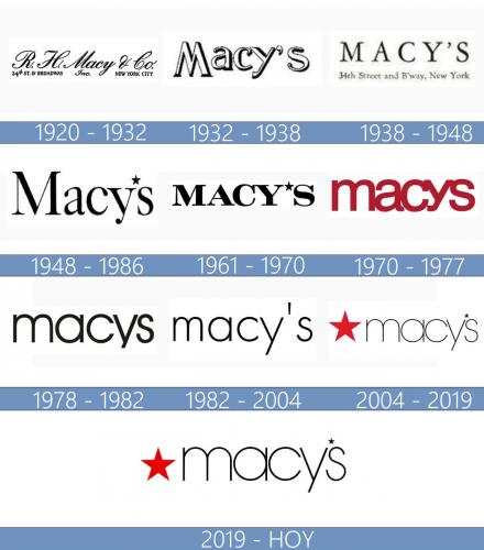 Macys Logo historia