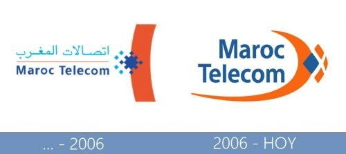 Maroc Telecom logo historia
