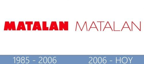 Matalan logo historia