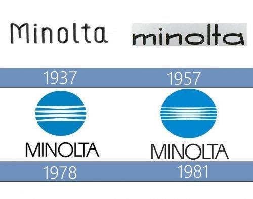 Minolta Logo history