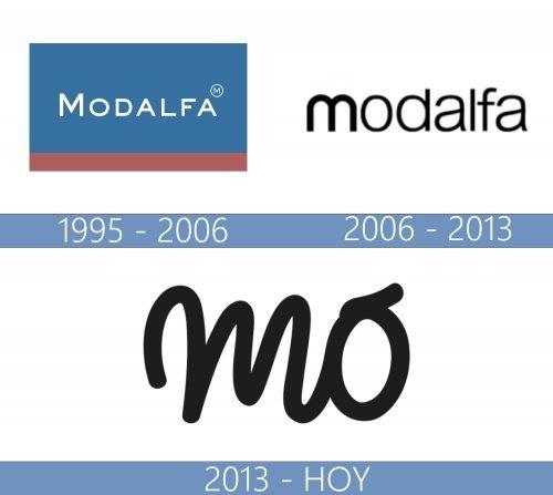 Mo logo historia