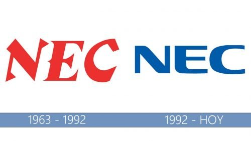 NEC logo historia