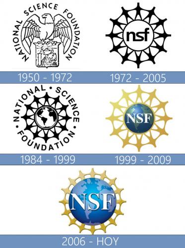 National Science Foundation logo historia