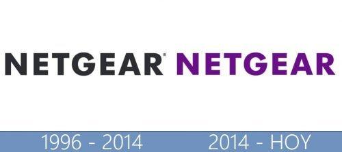 Netgear logo historia