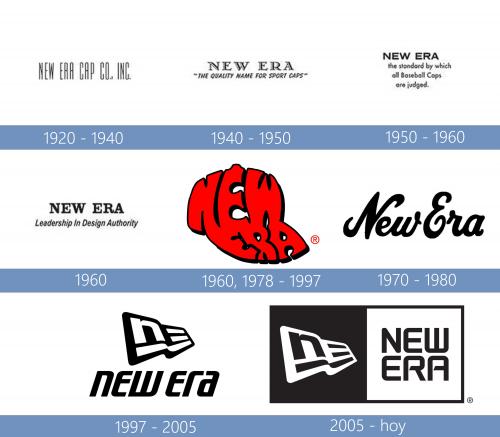 New Era Logo historia