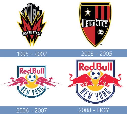 New York Red Bulls logo historia
