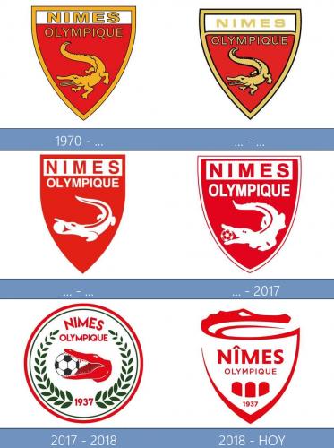 Nimes Olympique Logo historia