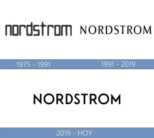 Nordstrom logo historia