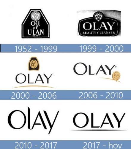 Olay Logo historia