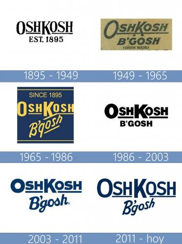 OshKosh Bgosh Logo history