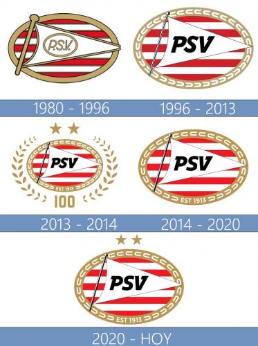 PSV Logo historia