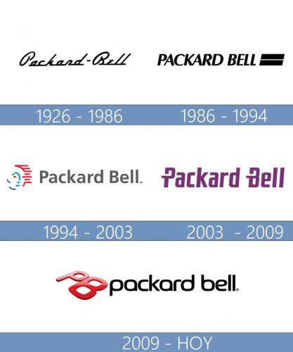 Packard Bell logo historia