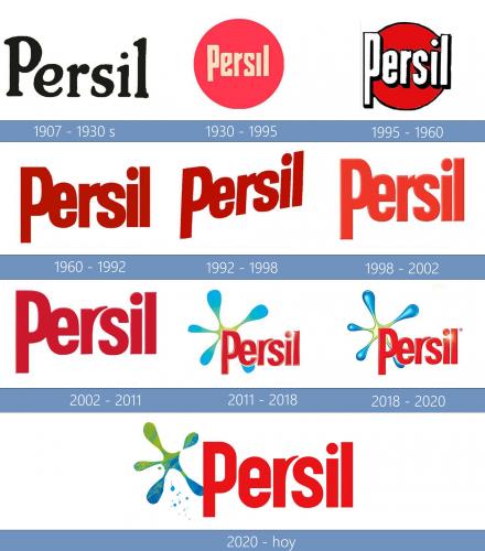 Persil logo historia