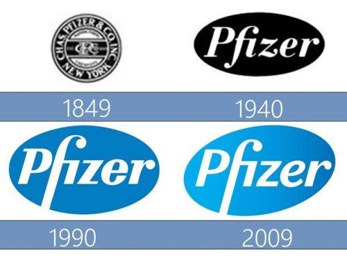 Pfizer logo historia